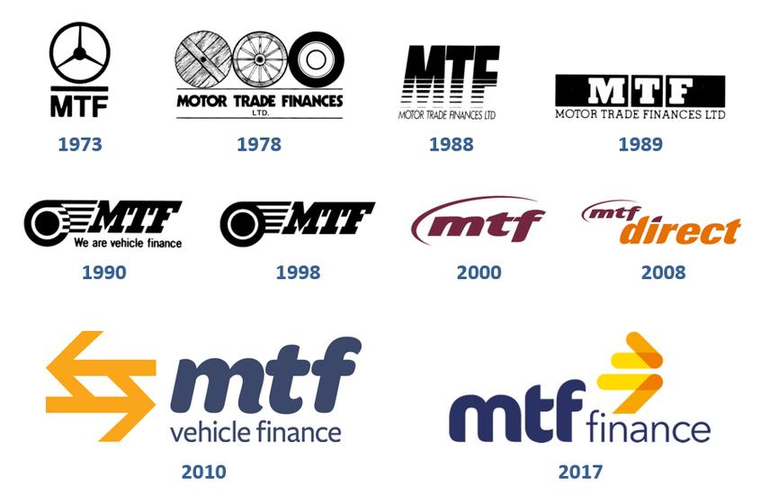 MTF logos throughout history.png